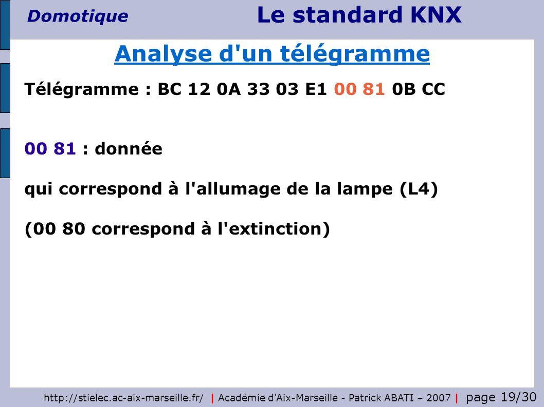 Le standard KNX Domotique http://stielec.ac-aix-marseille.fr/   Académie d'Aix-Marseille - Patrick ABATI – 2007   page 19/30 Analyse d'un télégramme T