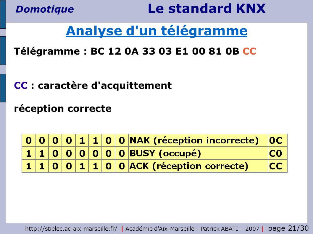 Le standard KNX Domotique http://stielec.ac-aix-marseille.fr/   Académie d'Aix-Marseille - Patrick ABATI – 2007   page 21/30 Analyse d'un télégramme T