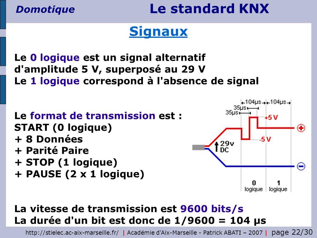 Le standard KNX Domotique http://stielec.ac-aix-marseille.fr/   Académie d'Aix-Marseille - Patrick ABATI – 2007   page 22/30 Signaux Le 0 logique est