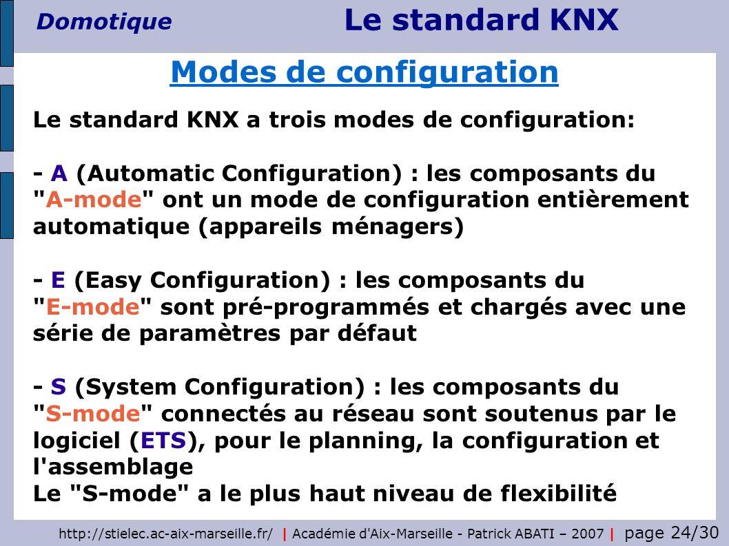 Le standard KNX Domotique http://stielec.ac-aix-marseille.fr/   Académie d'Aix-Marseille - Patrick ABATI – 2007   page 24/30 Modes de configuration Le