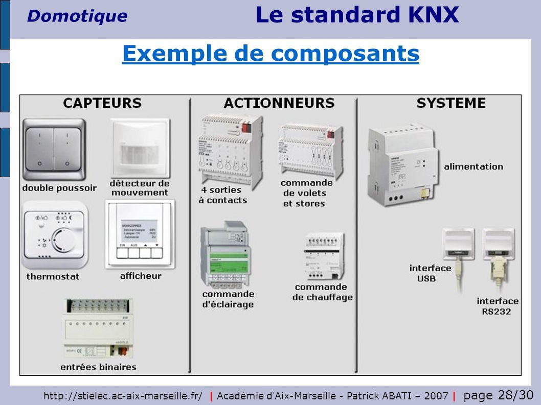 Le standard KNX Domotique http://stielec.ac-aix-marseille.fr/   Académie d'Aix-Marseille - Patrick ABATI – 2007   page 28/30 Exemple de composants