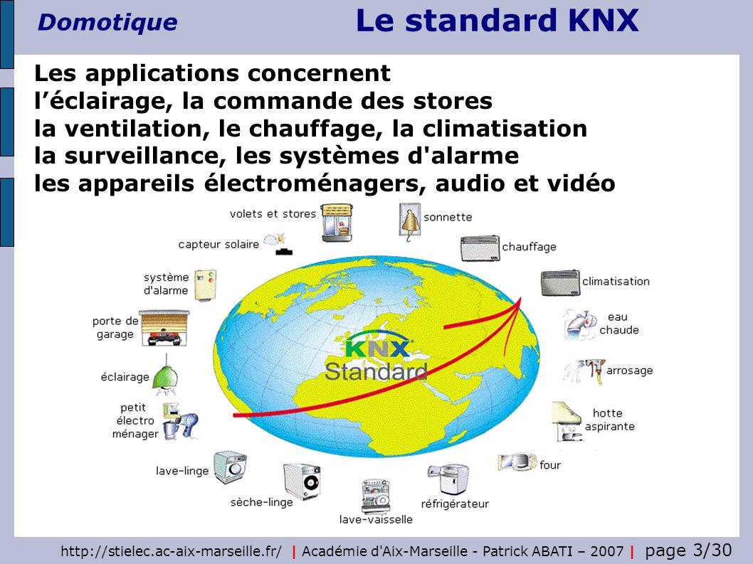 Le standard KNX Domotique http://stielec.ac-aix-marseille.fr/   Académie d'Aix-Marseille - Patrick ABATI – 2007   page 3/30 Les applications concernen