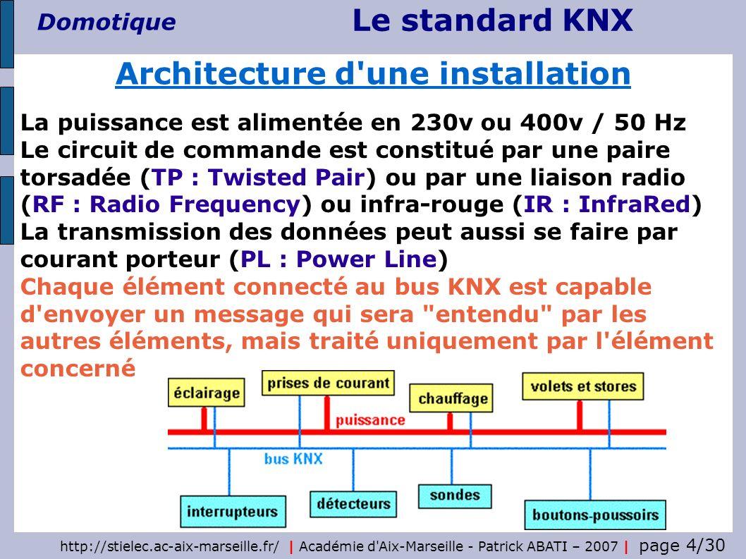 Le standard KNX Domotique http://stielec.ac-aix-marseille.fr/   Académie d'Aix-Marseille - Patrick ABATI – 2007   page 4/30 La puissance est alimentée