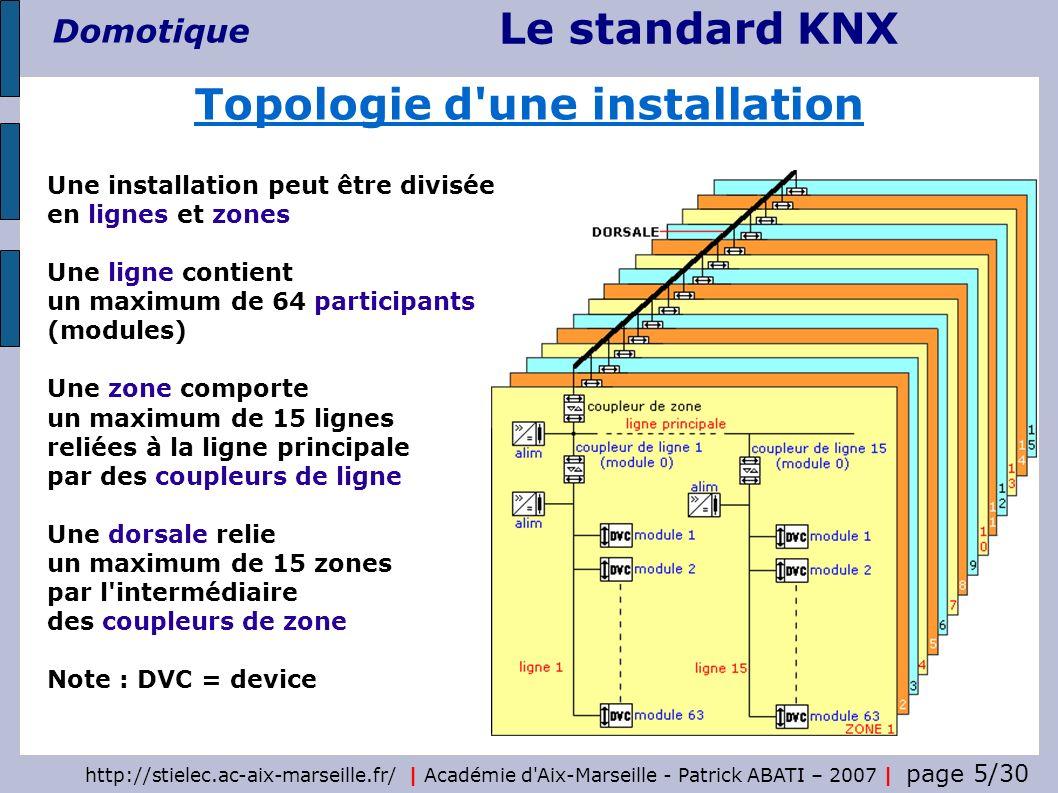 Le standard KNX Domotique http://stielec.ac-aix-marseille.fr/   Académie d'Aix-Marseille - Patrick ABATI – 2007   page 5/30 Une installation peut être
