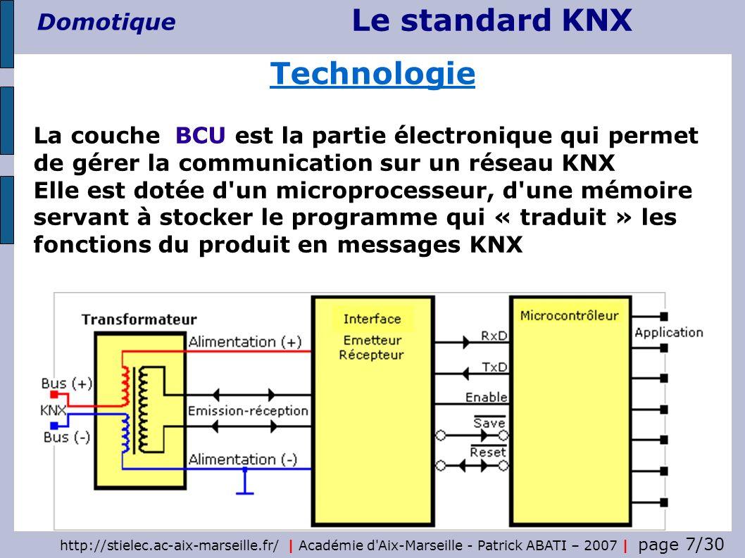 Le standard KNX Domotique http://stielec.ac-aix-marseille.fr/   Académie d'Aix-Marseille - Patrick ABATI – 2007   page 7/30 Technologie La couche BCU