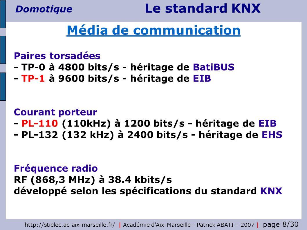 Le standard KNX Domotique http://stielec.ac-aix-marseille.fr/   Académie d'Aix-Marseille - Patrick ABATI – 2007   page 8/30 Média de communication Pai