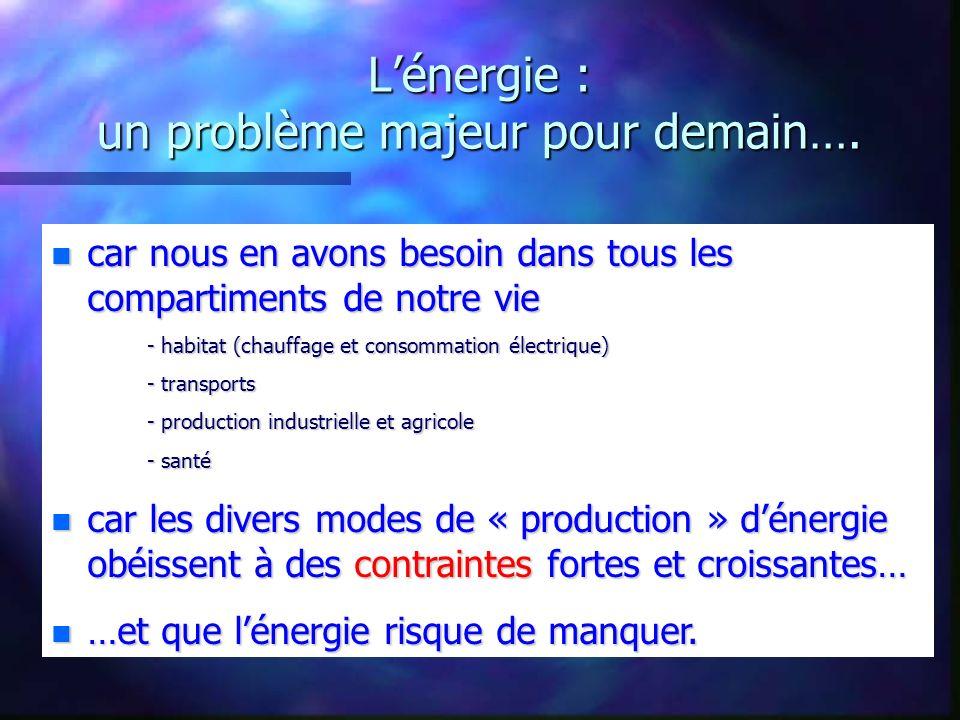 Les contraintes … n contraintes scientifiques –Lénergie ne se crée pas –balance besoins - réserves/ressources –problèmes de rendements, de stockage –….