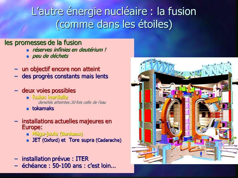 Lautre énergie nucléaire : la fusion (comme dans les étoiles) les promesses de la fusion les promesses de la fusion n réserves infinies en deutérium .