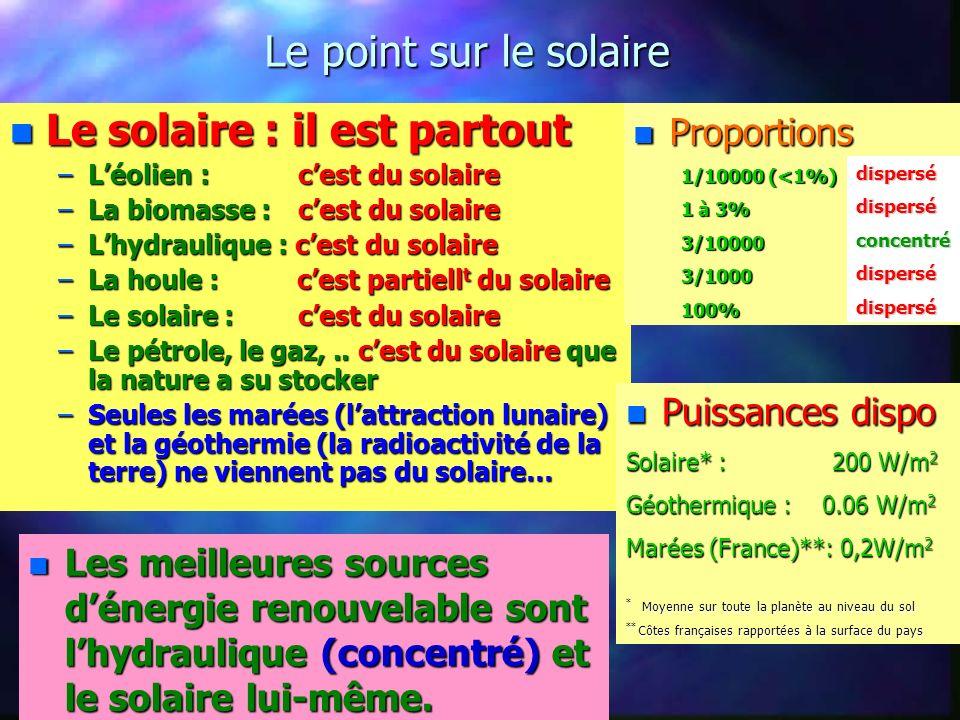 Le point sur le solaire n Le solaire : il est partout –Léolien : cest du solaire –La biomasse : cest du solaire –Lhydraulique : cest du solaire –La houle : cest partiell t du solaire –Le solaire : cest du solaire –Le pétrole, le gaz,..