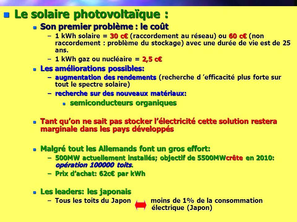n Le solaire photovoltaïque : n Son premier problème : le coût –1 kWh solaire = 30 c (raccordement au réseau) ou 60 c (non raccordement : problème du stockage) avec une durée de vie est de 25 ans.