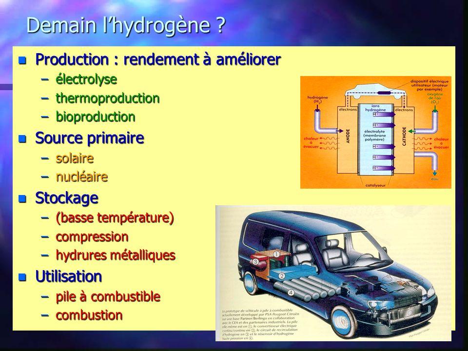 Demain lhydrogène .