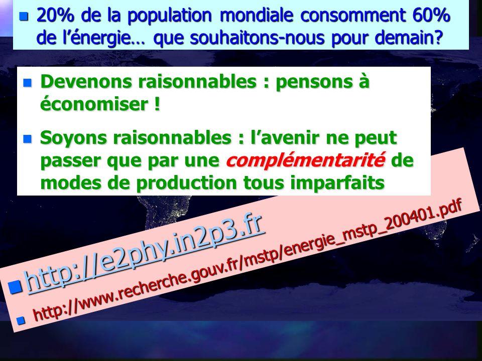 n http://e2phy.in2p3.fr http://e2phy.in2p3.fr http://e2phy.in2p3.fr n http://www.recherche.gouv.fr/mstp/energie_mstp_200401.pdf n 20% de la population mondiale consomment 60% de lénergie… que souhaitons-nous pour demain.