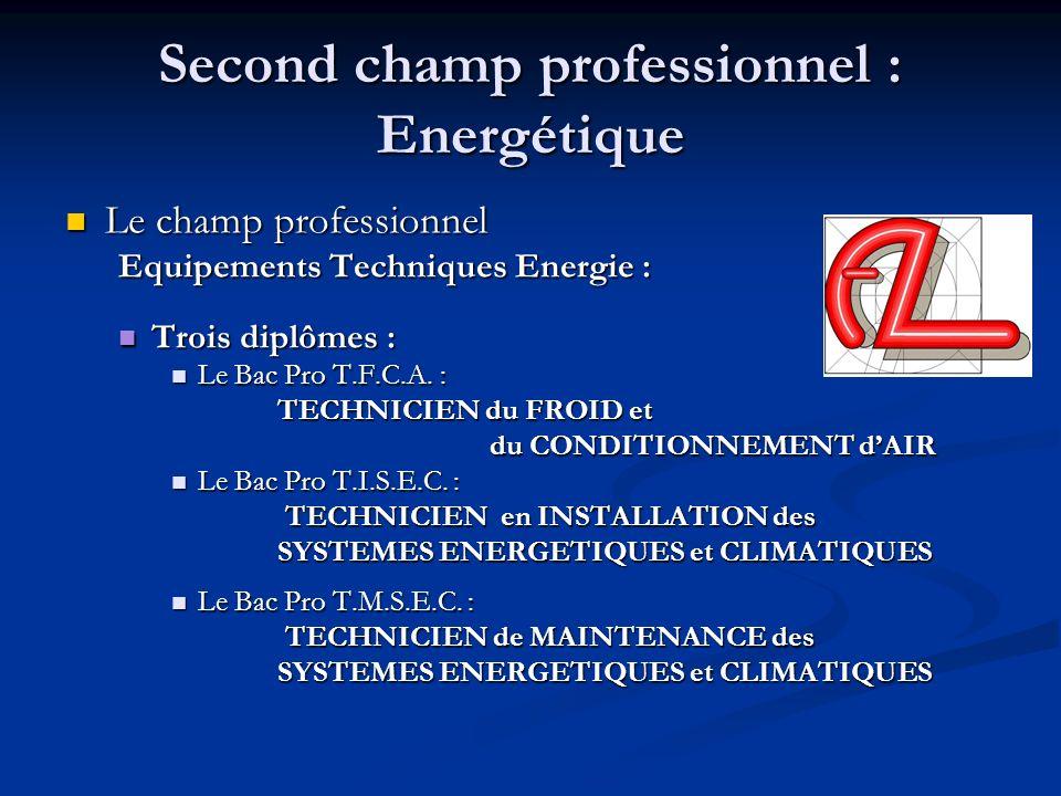 Second champ professionnel : Energétique Le champ professionnel Le champ professionnel Equipements Techniques Energie : Trois diplômes : Trois diplôme