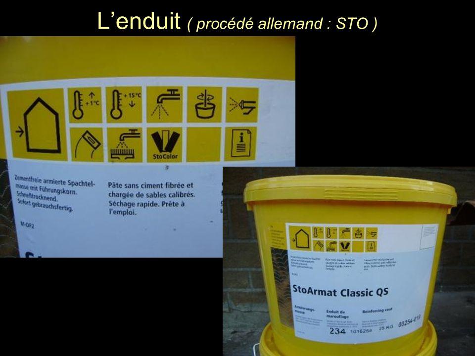 Lenduit ( procédé allemand : STO )
