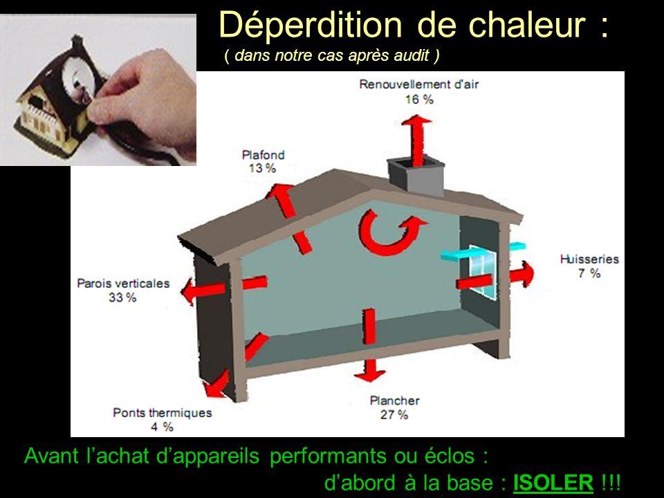 Déperdition de chaleur : ( dans notre cas après audit ) Avant lachat dappareils performants ou éclos : dabord à la base : ISOLER !!!