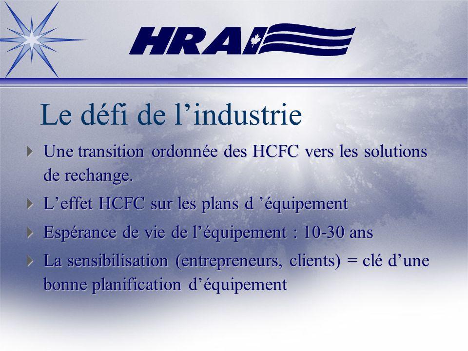 Le calendrier du retrait progressif des HCFC 1er janvier 1996 : année de base pour calculer les allocations annuelles de HCFC (aux termes du Montréal Protocole) 1er janvier 1996 : année de base pour calculer les allocations annuelles de HCFC (aux termes du Montréal Protocole) 1er janvier 2004: allocations annuelles de HCFC réduites à 65% de la référence.