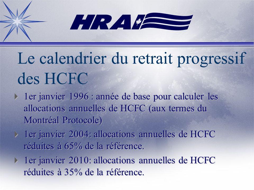 Léchéancier des HCFC 1er janvier 2010: aucun nouvel équipement R22 fabriqué ou importé (équipement R123 disponible) 1er janvier 2010: aucun nouvel équipement R22 fabriqué ou importé (équipement R123 disponible) 1er janvier 2015: allocations annuelles de HCFC réduites à 10% de la référence 1er janvier 2015: allocations annuelles de HCFC réduites à 10% de la référence 1er janvier 2020: allocations annuelles de HCFC réduites à 0,5% de la référence (HCFC-123 disponible jusquen 2030 pour le service des refroidisseurs); aucun nouvel équipement R123 fabriqué ou importé.