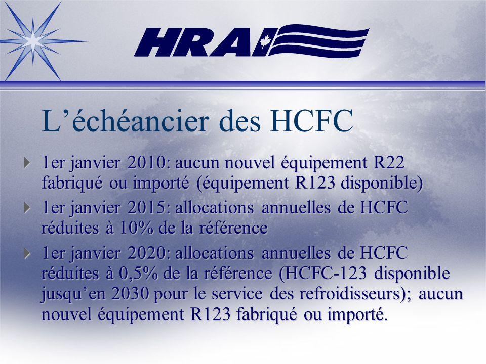 Léchéancier des HCFC 1er janvier 2010: aucun nouvel équipement R22 fabriqué ou importé (équipement R123 disponible) 1er janvier 2010: aucun nouvel équ