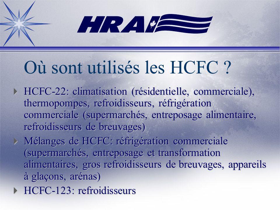 Où sont utilisés les HCFC ? HCFC-22: climatisation (résidentielle, commerciale), thermopompes, refroidisseurs, réfrigération commerciale (supermarchés