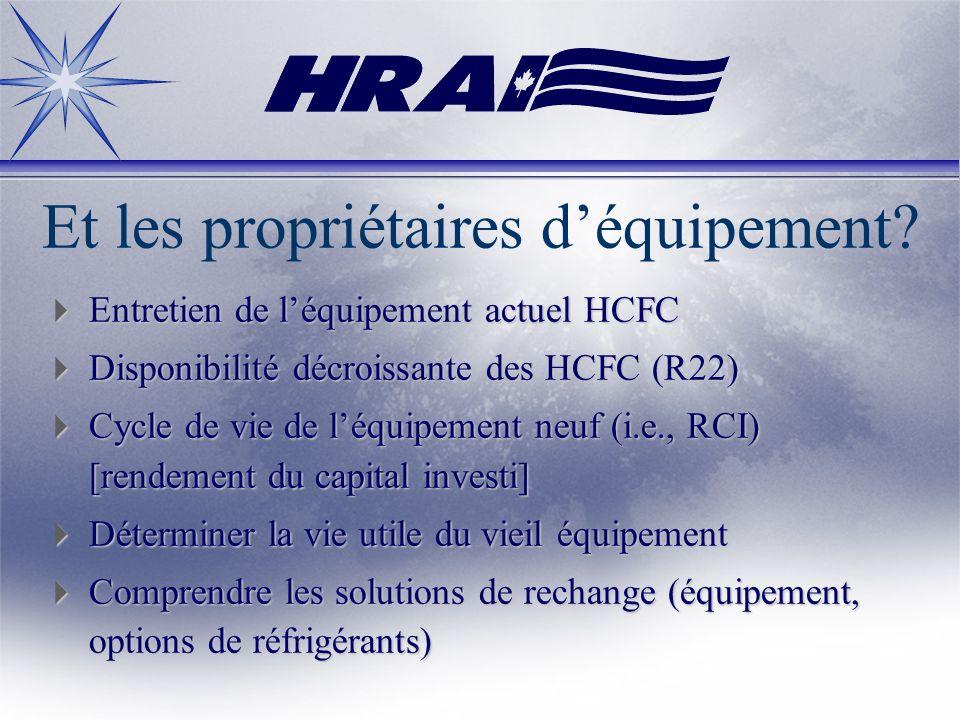 Et les propriétaires déquipement? Entretien de léquipement actuel HCFC Entretien de léquipement actuel HCFC Disponibilité décroissante des HCFC (R22)