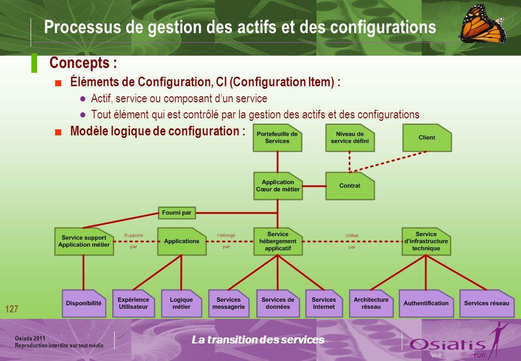 Osiatis 2011 Reproduction interdite sur tout média 128 Configuration de référence La transition des services Configuration Baseline