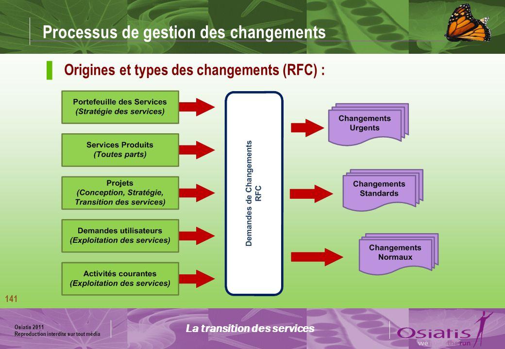 Osiatis 2011 Reproduction interdite sur tout média 142 Niveau dautorisation des changements (RFC) La transition des services