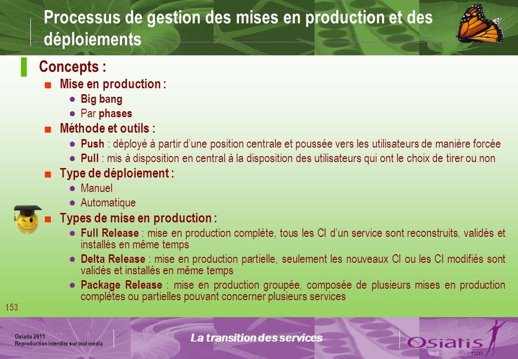 Osiatis 2011 Reproduction interdite sur tout média 154 Schéma général de la transition des services La transition des services