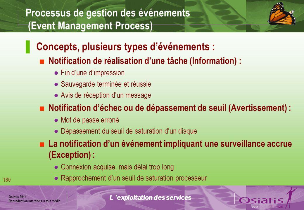 Osiatis 2011 Reproduction interdite sur tout média 181 Processus de gestion des événements (Event Management Process) Diagramme des activités : L exploitation des services
