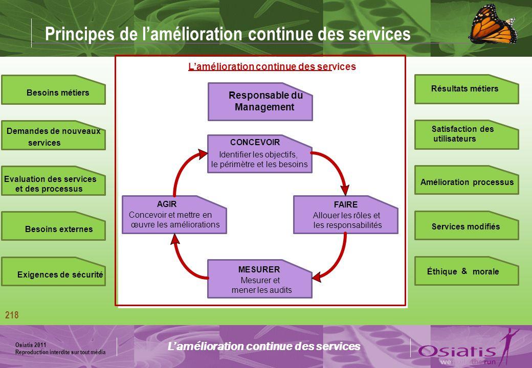 Osiatis 2011 Reproduction interdite sur tout média 219 Modèle de l amélioration continue Lamélioration continue des services