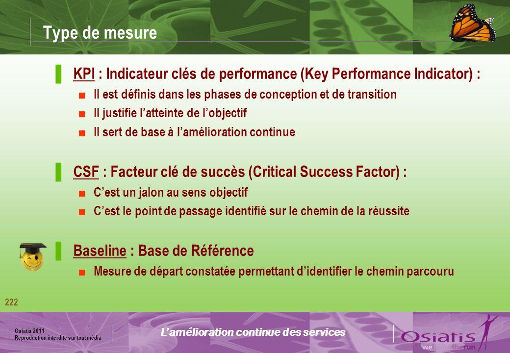 Osiatis 2011 Reproduction interdite sur tout média 223 Processus damélioration en 7 étapes Lamélioration continue des services