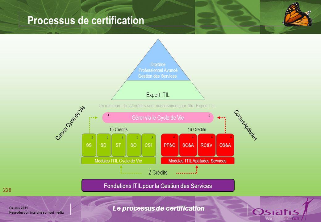 Osiatis 2011 Reproduction interdite sur tout média 229 Conclusion Questions & Réponses .