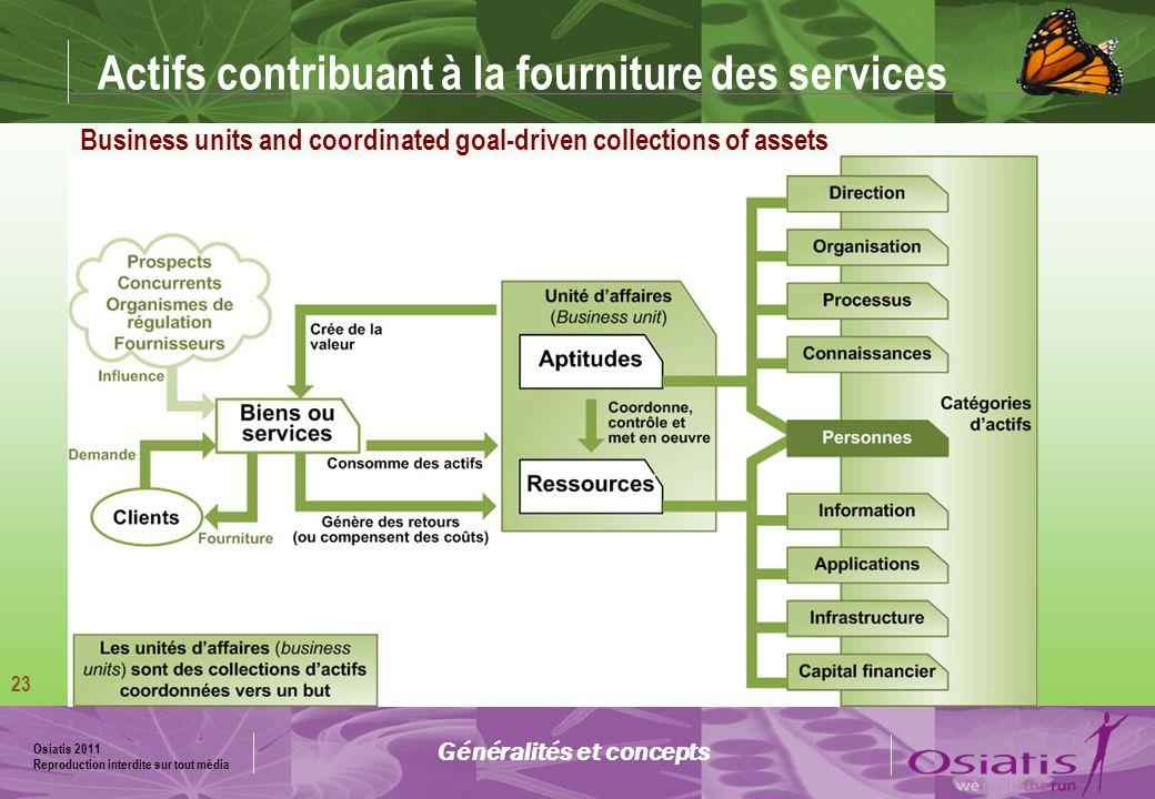 Osiatis 2011 Reproduction interdite sur tout média 24 Concept des bonnes pratiques Généralités et concepts Sourcing of service management practice