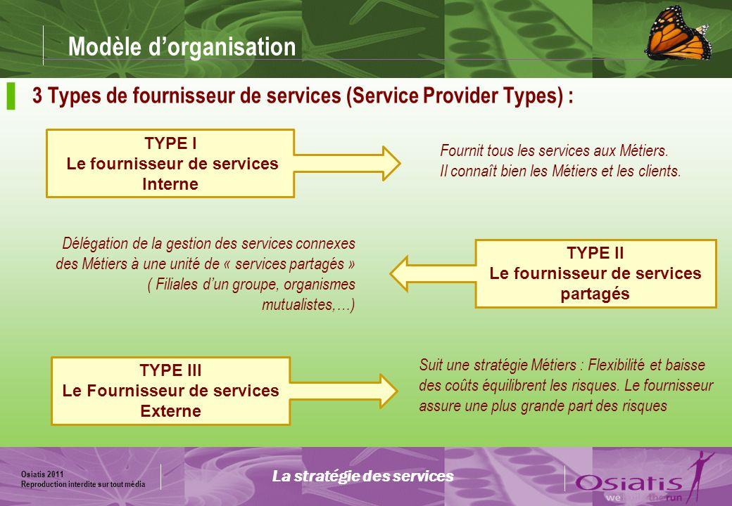 Osiatis 2011 Reproduction interdite sur tout média 45 Stratégie des services Activités principales : La stratégie des services