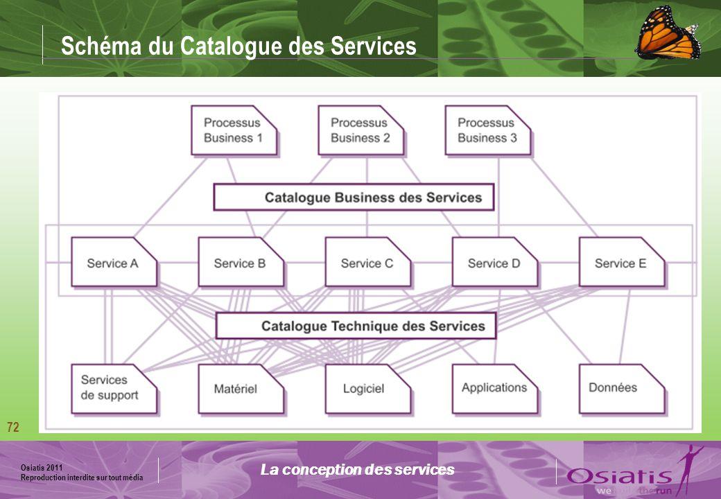 Osiatis 2011 Reproduction interdite sur tout média 73 Exemple de Catalogue des Services La conception des services