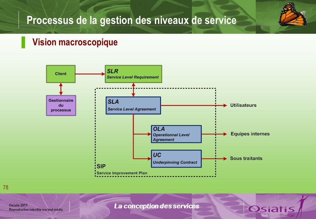 Osiatis 2011 Reproduction interdite sur tout média 79 Processus de la gestion des niveaux de service
