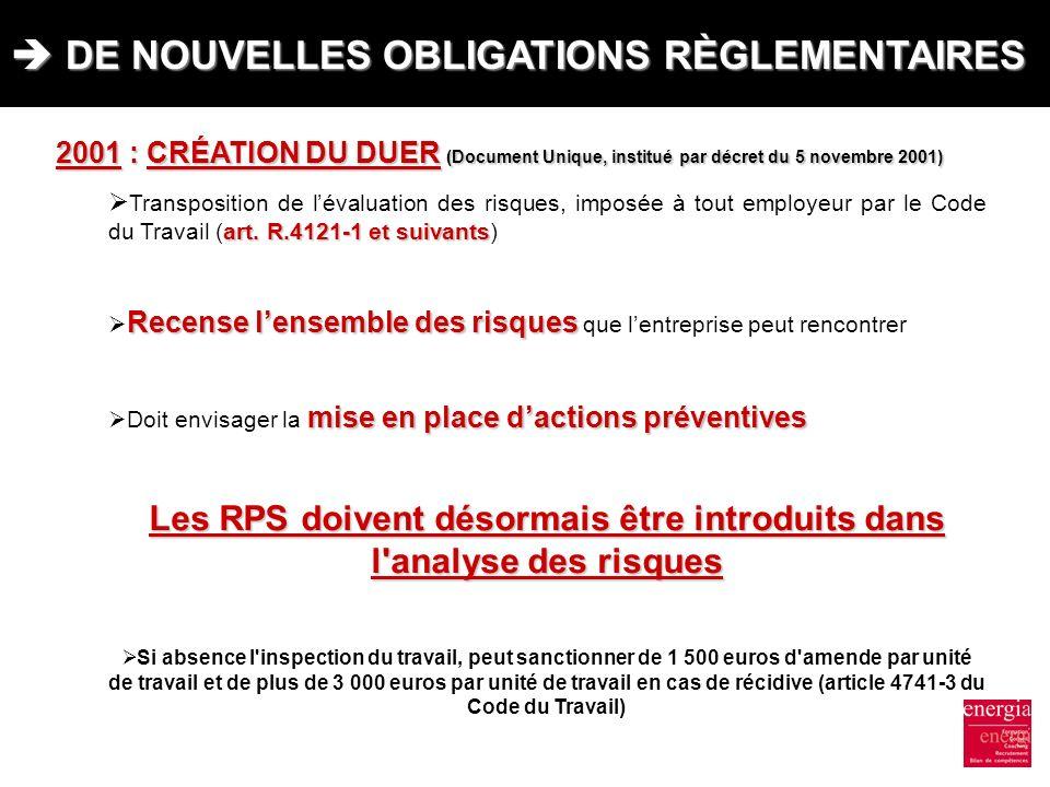 DE NOUVELLES OBLIGATIONS RÈGLEMENTAIRES DE NOUVELLES OBLIGATIONS RÈGLEMENTAIRES 2001 : CRÉATION DU DUER (Document Unique, institué par décret du 5 nov