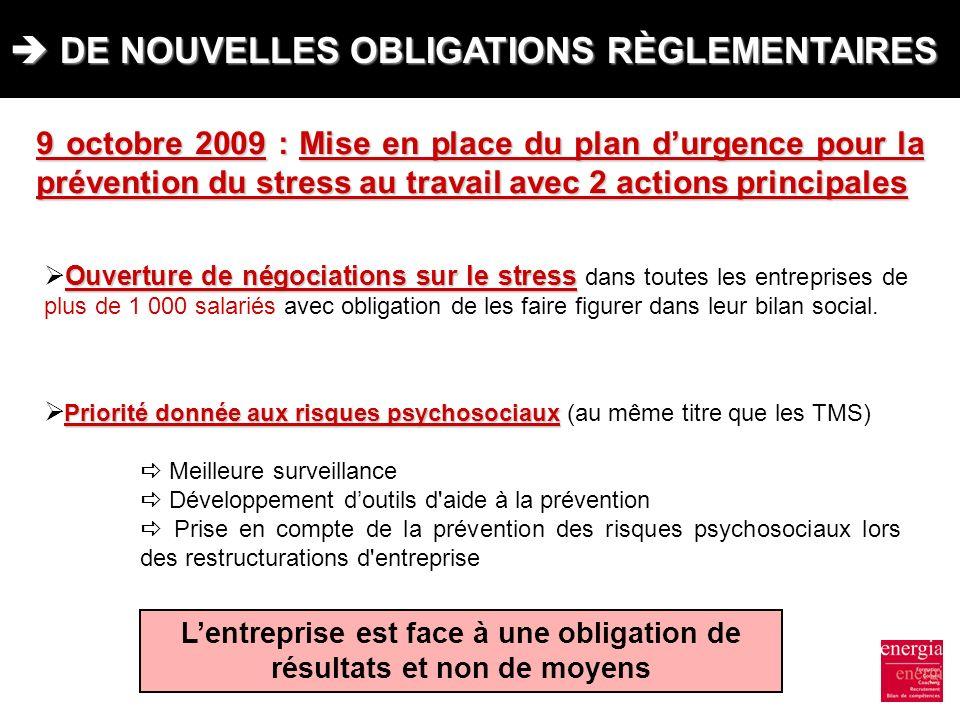 DE NOUVELLES OBLIGATIONS RÈGLEMENTAIRES DE NOUVELLES OBLIGATIONS RÈGLEMENTAIRES 9 octobre 2009 : Mise en place du plan durgence pour la prévention du