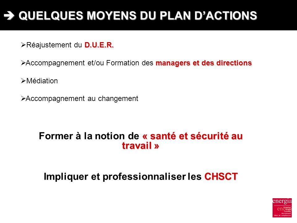 QUELQUES MOYENS DU PLAN DACTIONS QUELQUES MOYENS DU PLAN DACTIONS D.U.E.R. Réajustement du D.U.E.R. managers et des directions Accompagnement et/ou Fo
