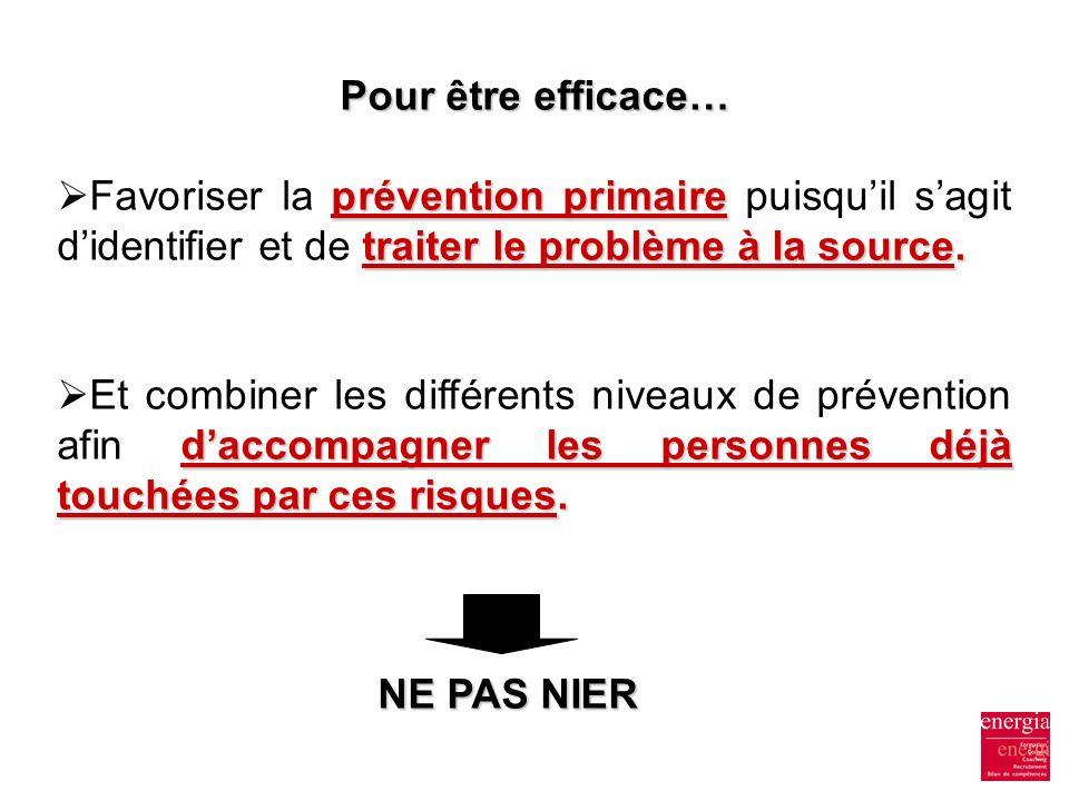 Pour être efficace… prévention primaire traiter le problème à la source. Favoriser la prévention primaire puisquil sagit didentifier et de traiter le