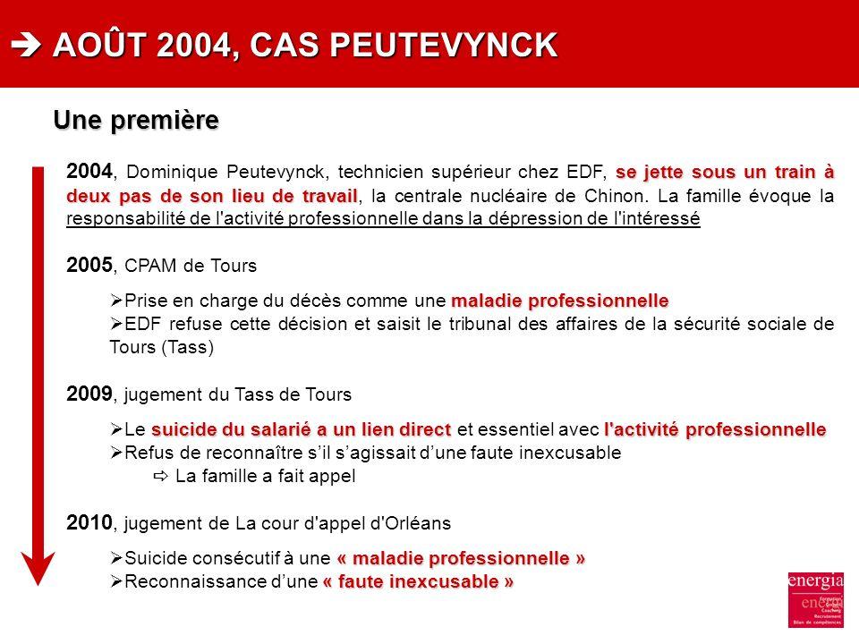 AOÛT 2004, CAS PEUTEVYNCK AOÛT 2004, CAS PEUTEVYNCK Une première se jette sous un train à deux pas de son lieu de travail 2004, Dominique Peutevynck,
