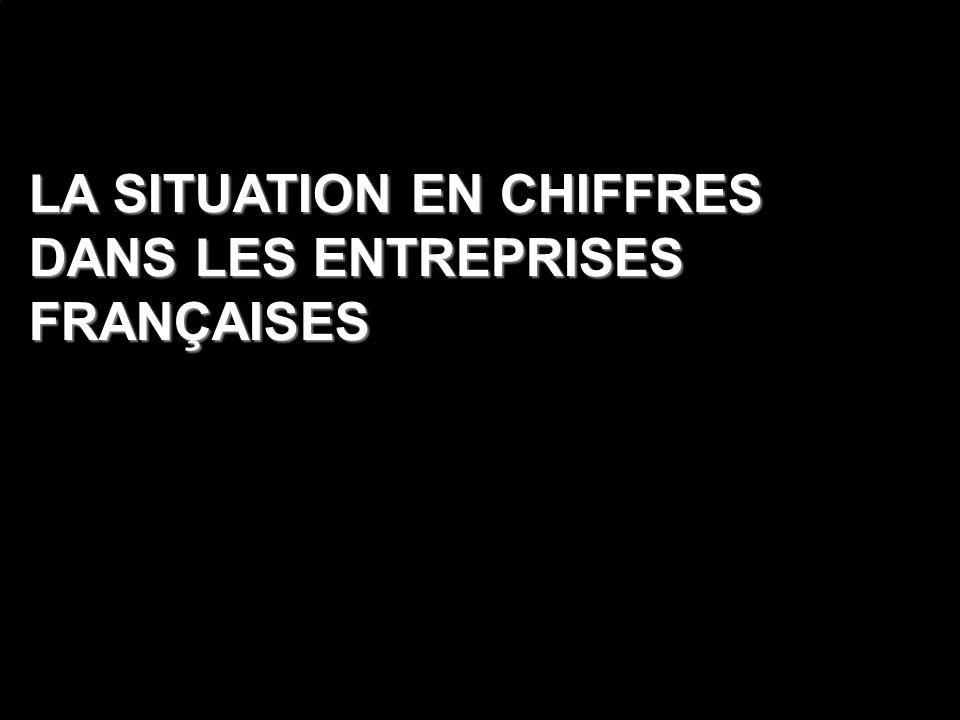 LA SITUATION EN CHIFFRES DANS LES ENTREPRISES FRANÇAISES