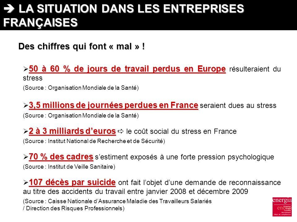 LA SITUATION DANS LES ENTREPRISES FRANÇAISES LA SITUATION DANS LES ENTREPRISES FRANÇAISES 50 à 60 % de jours de travail perdus en Europe 50 à 60 % de