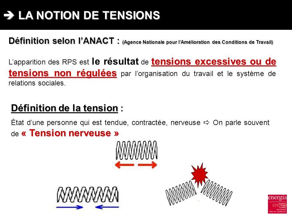 Définition selon lANACT : (Agence Nationale pour lAmélioration des Conditions de Travail) Définition selon lANACT : (Agence Nationale pour lAméliorati