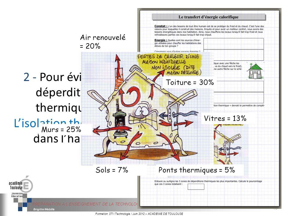 16 GREC INITIALES 16 Brigitte Mabille PREPARATION A L ENSEIGNEMENT DE LA TECHNOLOGIE : La démarche dinvestigation, un exemple en 5° Formation STI /Technologie / Juin 2012 – ACADEMIE DE TOULOUSE 2 - Pour éviter les déperditions thermiques : Lisolation thermique dans lhabitat Air renouvelé = 20% Toiture = 30% Vitres = 13% Ponts thermiques = 5%Sols = 7% Murs = 25%