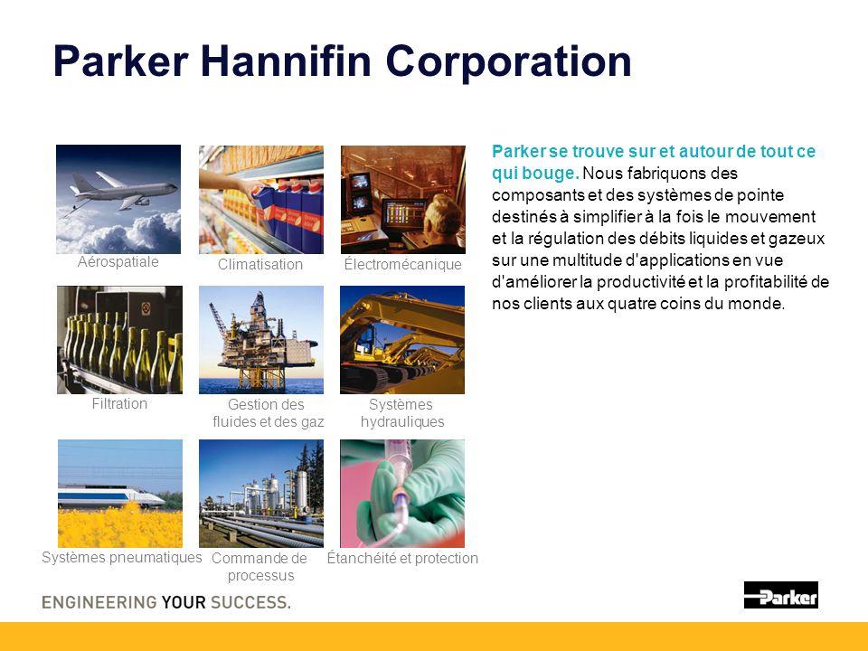 Parker Hannifin Corporation Parker se trouve sur et autour de tout ce qui bouge.