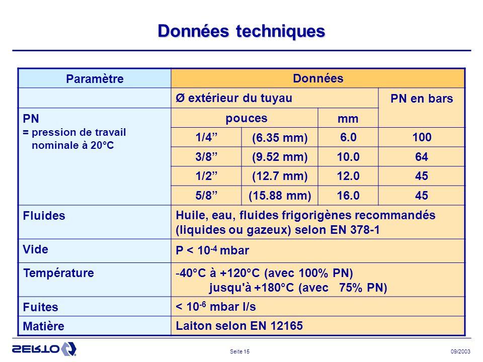09/2003Seite 15 Données techniques ParamètreDonnées Ø extérieur du tuyauPN en bars PN = pression de travail nominale à 20°C poucesmm 1/4(6.35 mm)6.0100 3/8(9.52 mm)10.064 1/2(12.7 mm)12.045 5/8(15.88 mm)16.045 FluidesHuile, eau, fluides frigorigènes recommandés (liquides ou gazeux) selon EN 378-1 Vide P < 10 -4 mbar Température-40°C à +120°C (avec 100% PN) jusqu à +180°C (avec 75% PN) Fuites< 10 -6 mbar l/s MatièreLaiton selon EN 12165