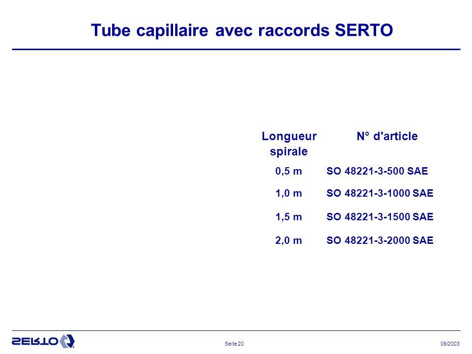 09/2003Seite 20 Tube capillaire avec raccords SERTO Longueur spirale N° d article 0,5 mSO 48221-3-500 SAE 1,0 mSO 48221-3-1000 SAE 1,5 mSO 48221-3-1500 SAE 2,0 mSO 48221-3-2000 SAE