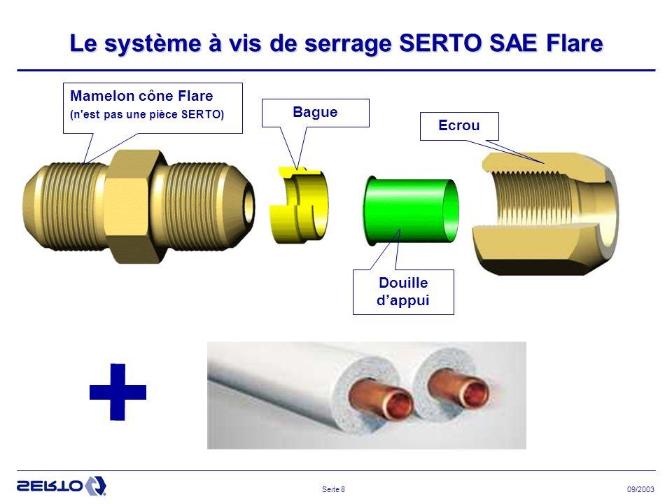 09/2003Seite 8 Le système à vis de serrage SERTO SAE Flare Mamelon cône Flare (n est pas une pièce SERTO) Bague Douille dappui Ecrou