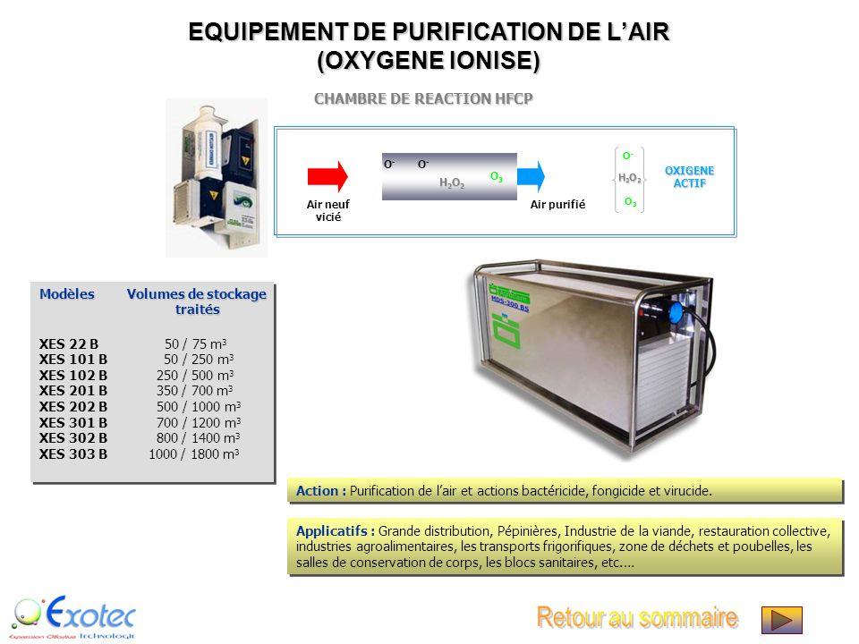 RESULTATS DES CONTRÔLES BACTERIOLOGIQUES (Laboratoire CONIDIA) CONCLUSIONS : Eradication totale de la conidie sur un traitement ponctuel curatif dune
