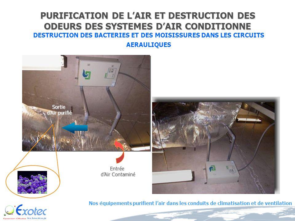 Barrière d Oxygène ionisé Injection dair CTA Arrivée d Air neuf Oxygène pollué Air soufflé oxygène Purifié O2O2 SCHEMA FONCTIONNEL DOUBLE FLUX NPhT Al